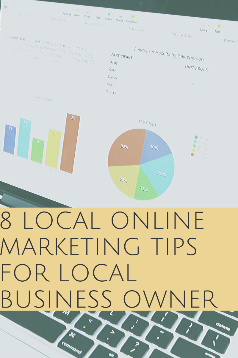 Local online marketing is crucial to the success of your local business, you don't have to waste money targeting people who are far away from your location